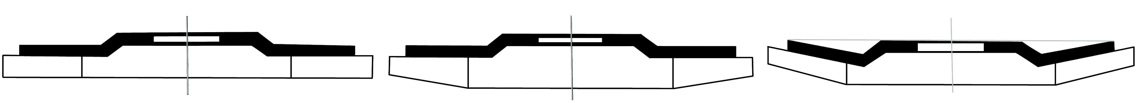 Lamellenfächerscheibenformen